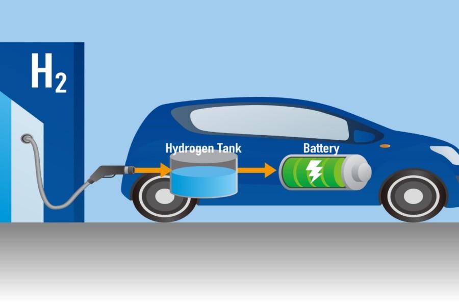 Hidrogénio. Energia do Futuro?