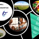 Eating well versus Responsible Consumption